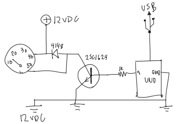 controlling an analog automotive tachometer